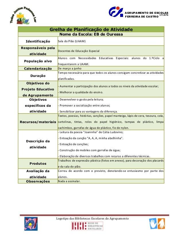 AGRUPAMENTO DE ESCOLAS FERREIRA DE CASTRO Grelha de Planificação de Atividade Nome da Escola: EB de Ouressa Identificação ...