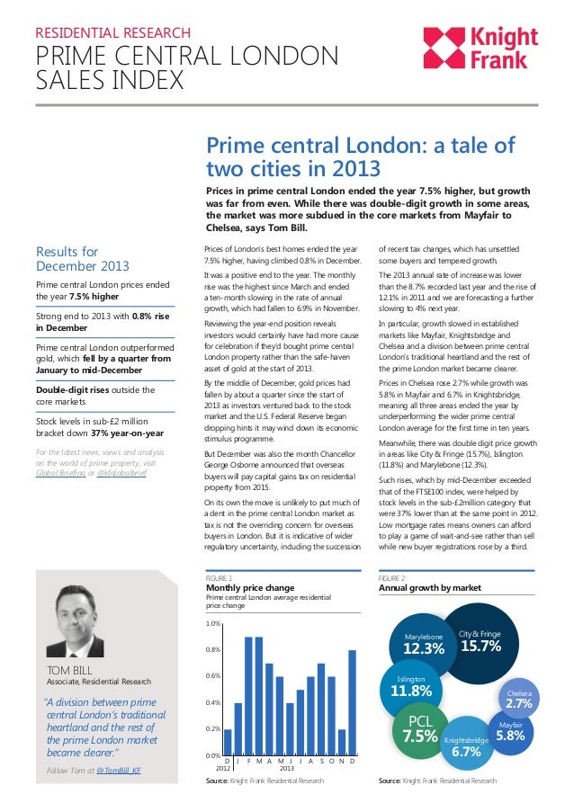 RESIDENTIAL RESEARCH  PRIME CENTRAL LONDON SALES INDEX Prime central London: a tale of two cities in 2013 Prices in prime ...