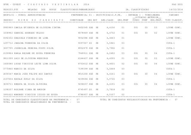 UFPE - COVEST  -  C O N C U R S O  V E S T I B U L A R  2014  PAG 0001  VES4103.P05 RELACAO DOS NOVOS CLASSIFICADOS/REMANE...