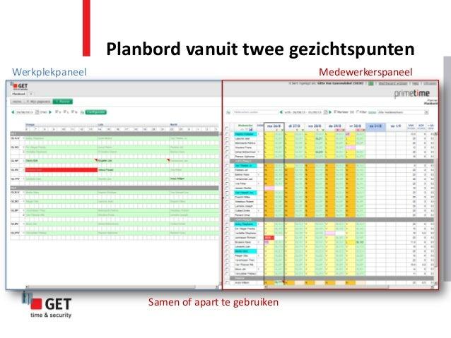 Planbord vanuit twee gezichtspunten Werkplekpaneel Medewerkerspaneel Samen of apart te gebruiken