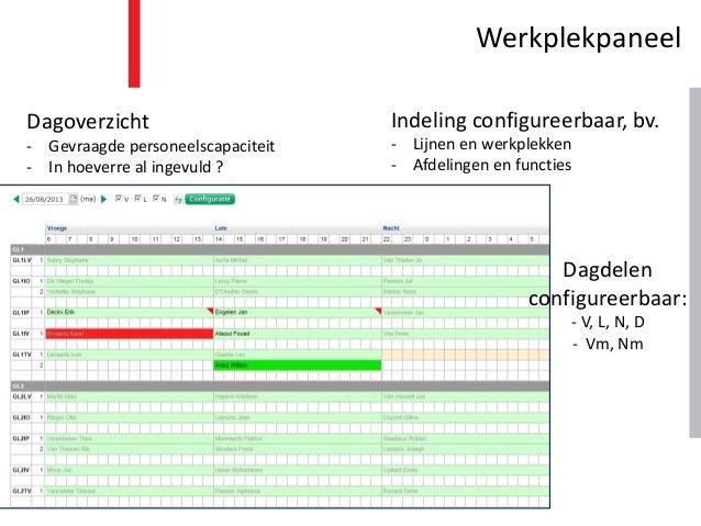 Dagoverzicht - Gevraagde personeelscapaciteit - In hoeverre al ingevuld ? Indeling configureerbaar, bv. - Lijnen en werkpl...