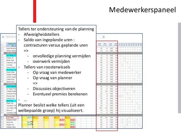 Medewerkerspaneel Tellers ter ondersteuning van de planning - Afwezigheidstellers - Saldo van ingeplande uren : contractur...