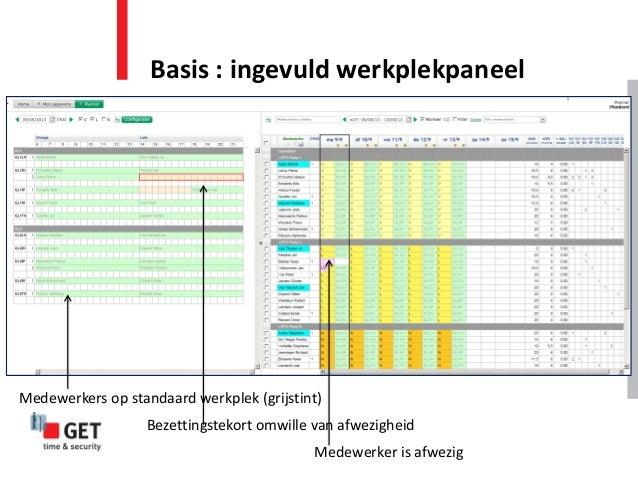 Basis : ingevuld werkplekpaneel Medewerkers op standaard werkplek (grijstint) Bezettingstekort omwille van afwezigheid Med...