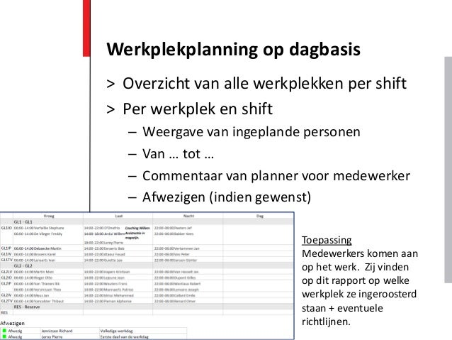 > Overzicht van alle werkplekken per shift > Per werkplek en shift – Weergave van ingeplande personen – Van … tot … – Comm...