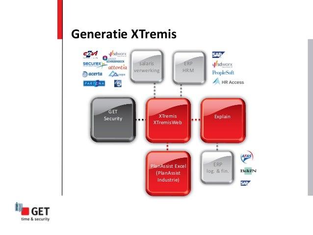 Generatie XTremis ERP log. & fin. Explain PlanAssist Excel (PlanAssist Industrie) salaris verwerking ERP HRM GET Security ...