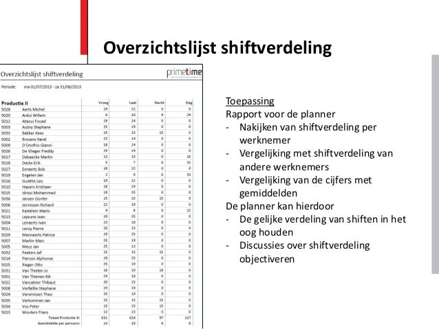 Overzichtslijst shiftverdeling Toepassing Rapport voor de planner - Nakijken van shiftverdeling per werknemer - Vergelijki...