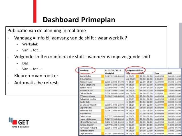 Publicatie van de planning in real time - Vandaag = info bij aanvang van de shift : waar werk ik ? - Werkplek - Van … tot ...