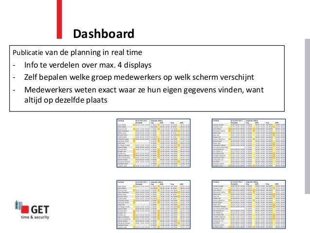 Publicatie van de planning in real time - Info te verdelen over max. 4 displays - Zelf bepalen welke groep medewerkers op ...