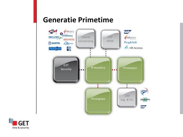 Generatie Primetime ERP log. & fin. Primecost Primeplan salaris verwerking ERP HRM GET Security Primetime