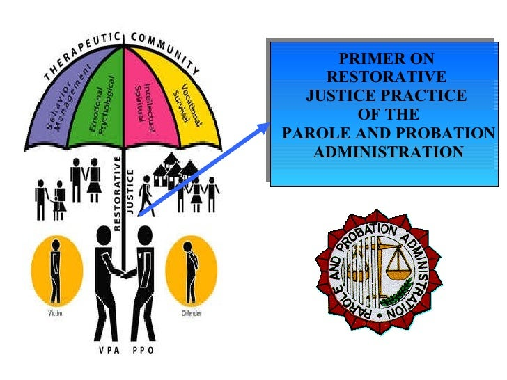 PRIMER ON  RESTORATIVE  JUSTICE PRACTICE  OF THE PAROLE AND PROBATION ADMINISTRATION