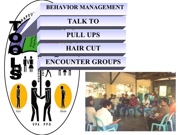 BEHAVIOR MANAGEMENT TALK TO PULL UPS HAIR CUT ENCOUNTER GROUPS TOOLS