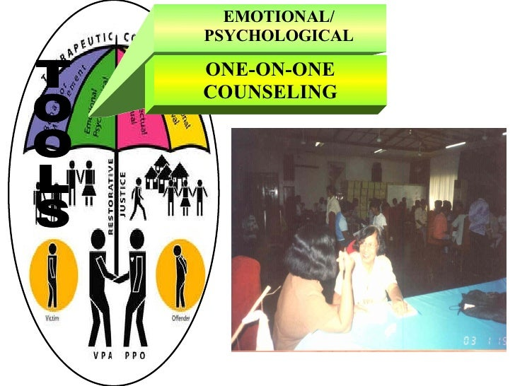 EMOTIONAL/ PSYCHOLOGICAL ONE-ON-ONE COUNSELING TOOLS