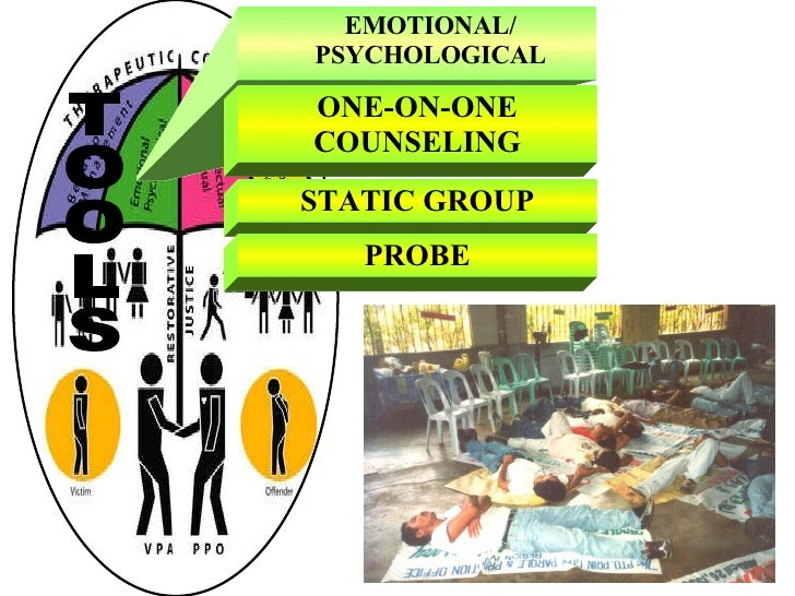 EMOTIONAL/ PSYCHOLOGICAL ONE-ON-ONE COUNSELING STATIC GROUP PROBE TOOLS