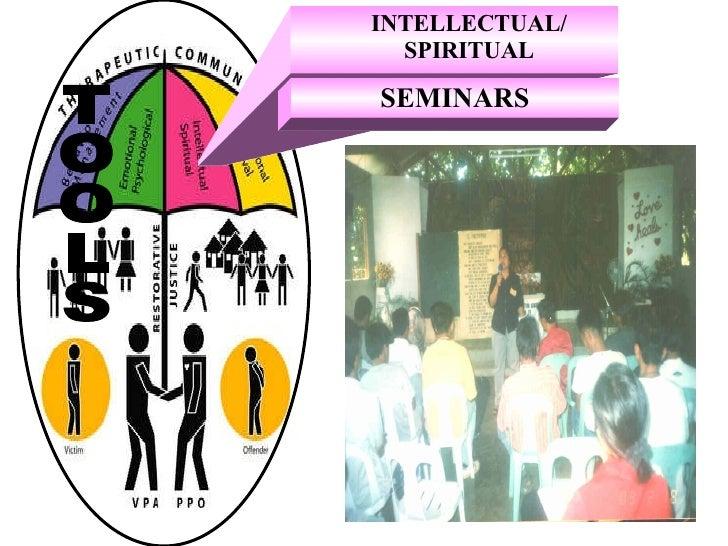 INTELLECTUAL/ SPIRITUAL SEMINARS TOOLS