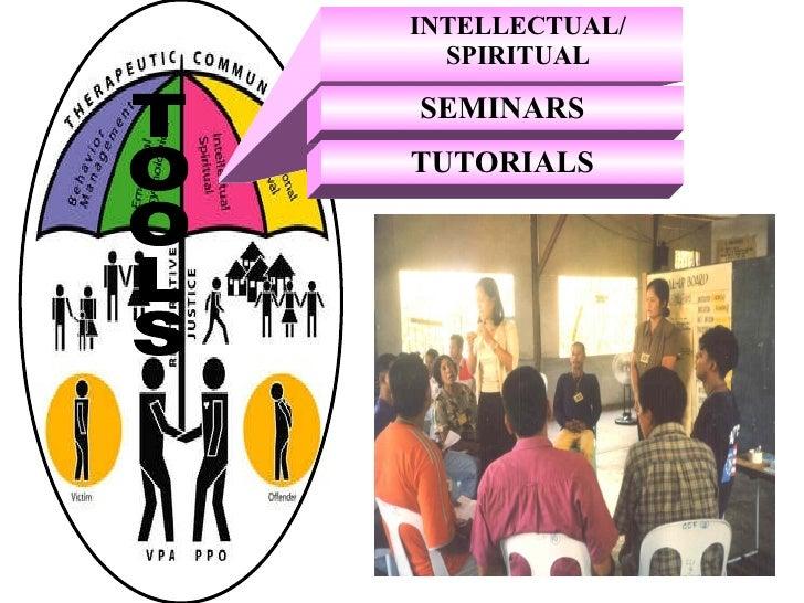 INTELLECTUAL/ SPIRITUAL SEMINARS TUTORIALS TOOLS