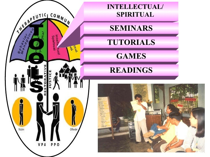 INTELLECTUAL/ SPIRITUAL SEMINARS TUTORIALS GAMES READINGS TOOLS