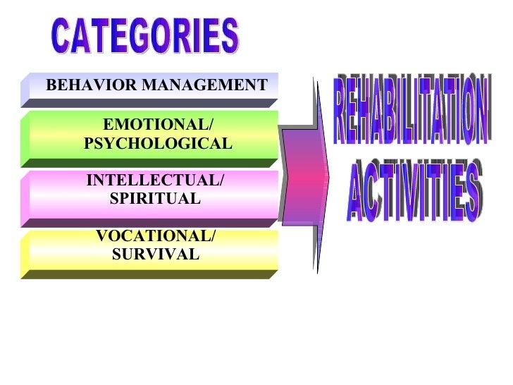 BEHAVIOR MANAGEMENT EMOTIONAL/ PSYCHOLOGICAL INTELLECTUAL/ SPIRITUAL VOCATIONAL/ SURVIVAL CATEGORIES REHABILITATION ACTIVI...