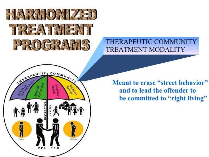 """HARMONIZED TREATMENT PROGRAMS THERAPEUTIC COMMUNITY TREATMENT MODALITY Meant to erase """"street behavior"""" and to lead the of..."""