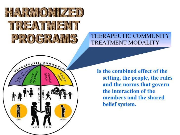 HARMONIZED TREATMENT PROGRAMS THERAPEUTIC COMMUNITY TREATMENT MODALITY Is the combined effect of the  setting, the people,...