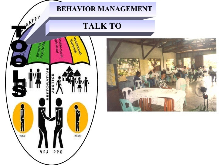 BEHAVIOR MANAGEMENT TALK TO TOOLS