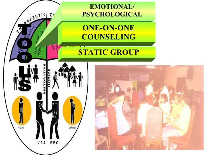 EMOTIONAL/ PSYCHOLOGICAL ONE-ON-ONE COUNSELING STATIC GROUP TOOLS
