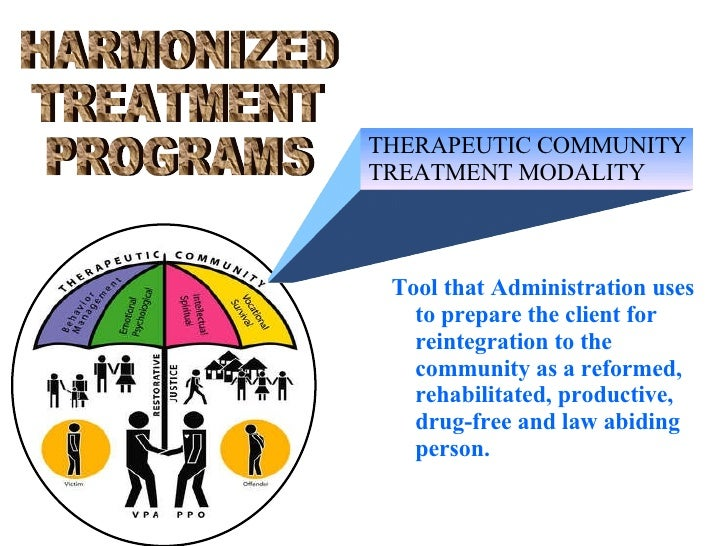 HARMONIZED TREATMENT PROGRAMS THERAPEUTIC COMMUNITY TREATMENT MODALITY Tool that Administration uses to prepare the client...