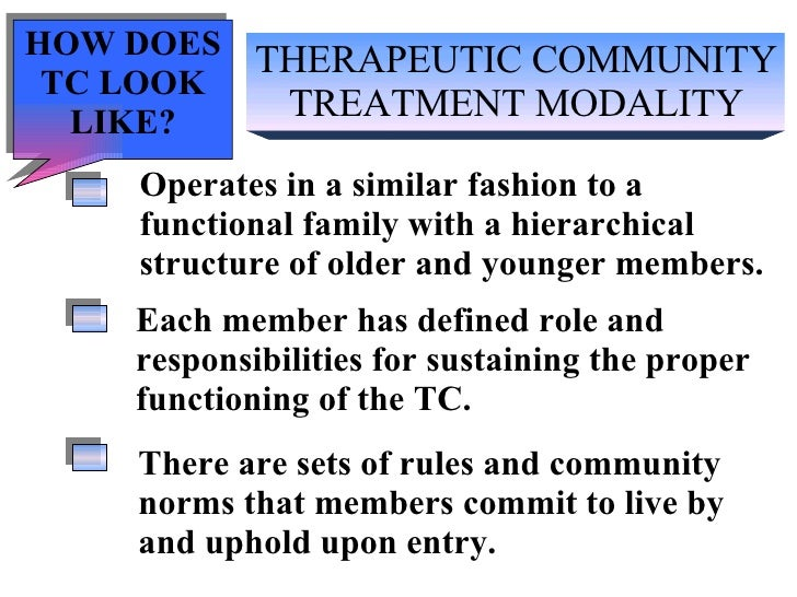 THERAPEUTIC COMMUNITY TREATMENT MODALITY Operates in a similar fashion to a  functional family with a hierarchical structu...