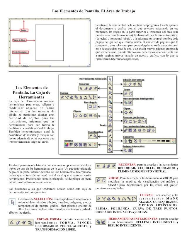 Los Elementos de Pantalla.  El Área de Trabajo  Página de drbuio  Control de páginas     Se sitúa en la zona central de la...