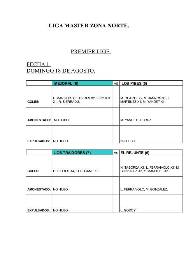 LIGA MASTER ZONA NORTE. PREMIER LIGE. FECHA 1. DOMINGO 18 DE AGOSTO. MEJORAL (6) VS LOS PIBES (5) GOLES: L. MARIN X1, C. T...