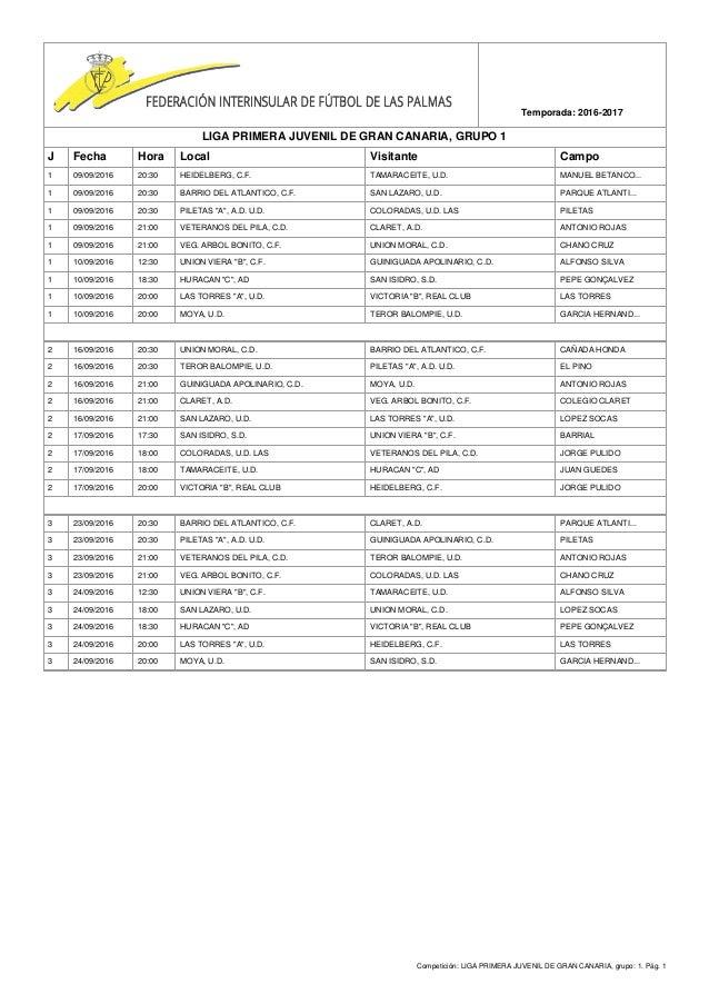 Competición: LIGA PRIMERA JUVENIL DE GRAN CANARIA, grupo: 1. Pág. 1 Temporada: 2016-2017 LIGA PRIMERA JUVENIL DE GRAN CANA...