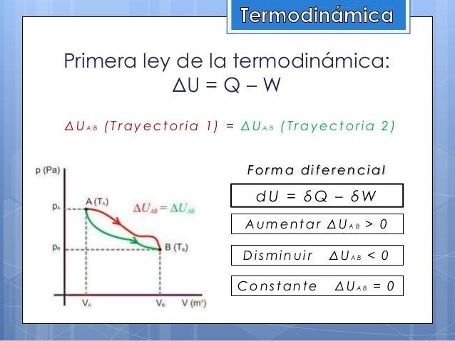 Primera ley de la termodinámica para sistemas cerrados UC