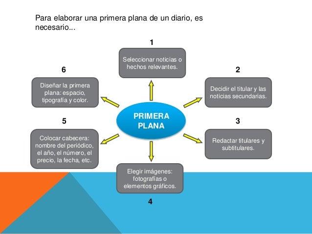 Plana De primera plana 3 638 jpg cb 1405162628