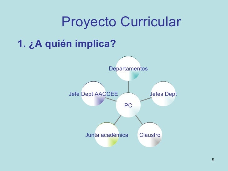 Proyecto Curricular <ul><li>1. ¿A quién implica? </li></ul>Departamentos Jefes Dept Claustro Junta académica Jefe Dept AAC...