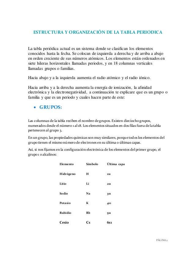 Informe de algunos elementos de la tabla peridica 3 urtaz Image collections
