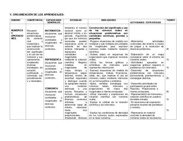 UNIDADES DE APRENDIZAJE DE CUARTO GRADO SECUNDARIA - 2014 Slide 3