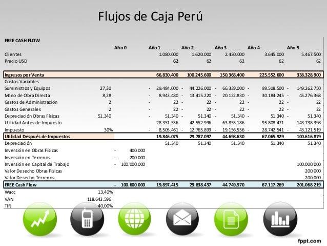 Flujos de Caja Perú FREE CASH FLOW Año 0 Año 1 Año 2 Año 3 Año 4 Año 5 Clientes 1.080.000 1.620.000 2.430.000 3.645.000 5....