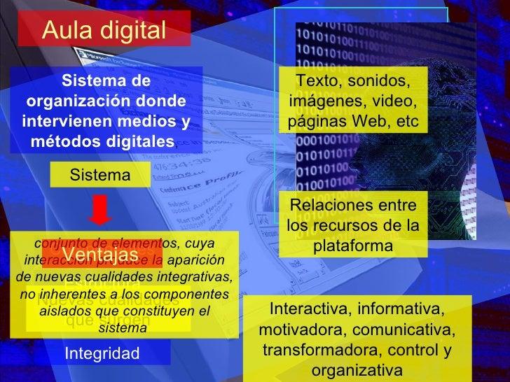 Aula digital Sistema de organización donde intervienen medios y métodos digitales ,   Sistema Componentes Estructura Funci...