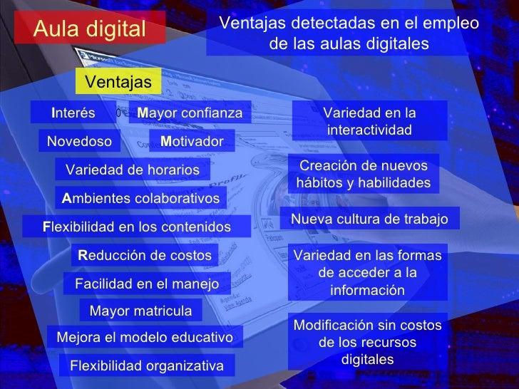 Aula digital Ventajas detectadas en el empleo de las aulas digitales Ventajas A mbientes colaborativos Mejora el modelo ed...