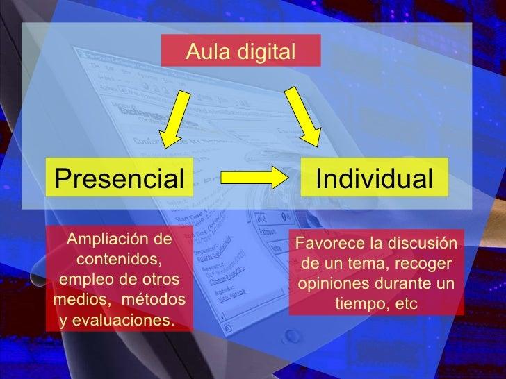 Aula digital Individual Presencial Favorece la discusión de un tema, recoger opiniones durante un tiempo, etc Ampliación d...