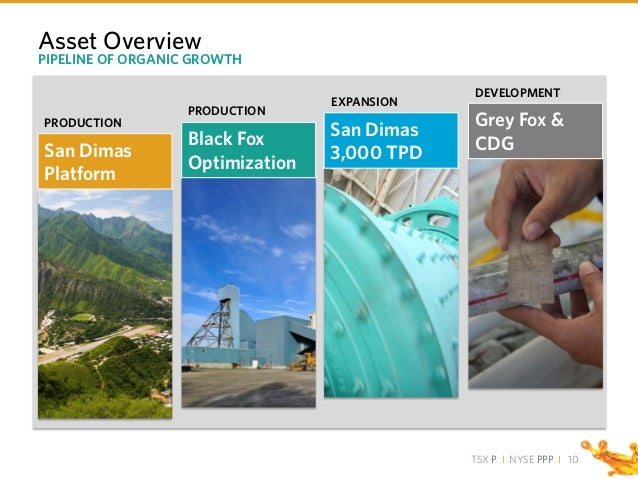 TSX P I NYSE PPP I Asset Overview PIPELINE OF ORGANIC GROWTH 10 San Dimas Platform PRODUCTION PRODUCTION EXPANSION Grey Fo...
