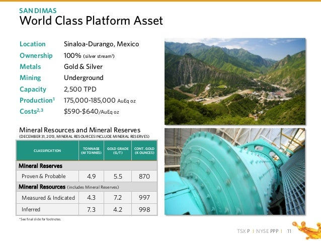 TSX P I NYSE PPP I World Class Platform Asset 11 SAN DIMAS *See final slide for footnotes. Mineral Resources and Mineral R...