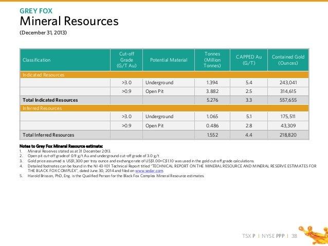 TSX P I NYSE PPP I Classification Cut-off Grade (G/T Au) Potential Material Tonnes (Million Tonnes) CAPPED Au (G/T) Contai...