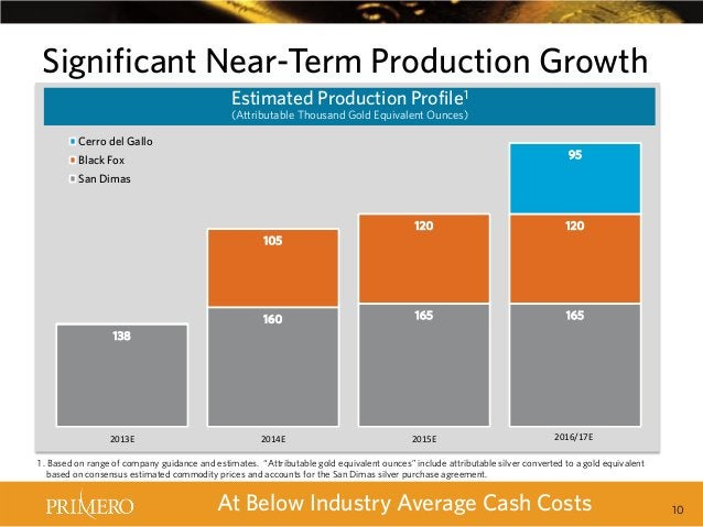 Significant Near-Term Production Growth Estimated Production Profile1  (Attributable Thousand Gold Equivalent Ounces) Cerr...