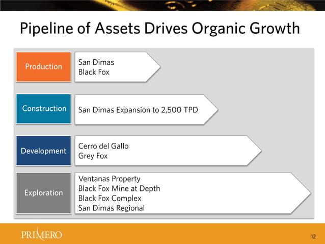Pipeline of Assets Drives Organic Growth Production  San Dimas Black Fox  Construction  San Dimas Expansion to 2,500 TPD  ...