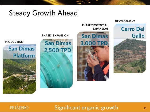 Steady Growth Ahead DEVELOPMENT PHASE 2 POTENTIAL EXPANSION PHASE 1 EXPANSION PRODUCTION  San Dimas Platform  San Dimas 2,...