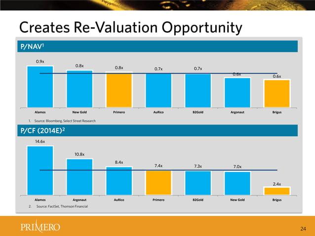 Creates Re-Valuation Opportunity P/NAV 1 0.9x  Alamos 1.  0.8x  New Gold  0.8x  Primero  0.7x  0.7x 0.6x  AuRico  B2Gold  ...