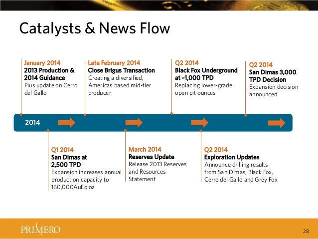 Catalysts & News Flow January 2014 2013 Production & 2014 Guidance Plus update on Cerro del Gallo  Late February 2014 Clos...