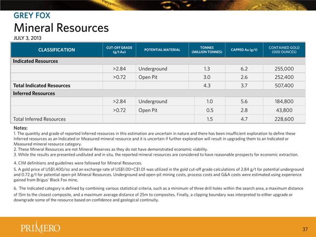 GREY FOX  Mineral Resources JULY 3, 2013 CLASSIFICATION  CUT-OFF GRADE (g/t Au)  POTENTIAL MATERIAL  TONNES (MILLION TONNE...