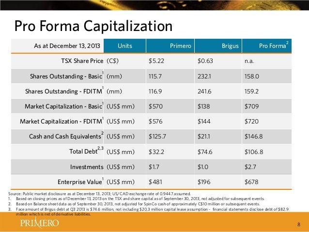 Pro Forma Capitalization As at December 13, 2013  Units  TSX Share Price (C$)  Primero  2  Brigus  Pro Forma  $5.22  $0.63...