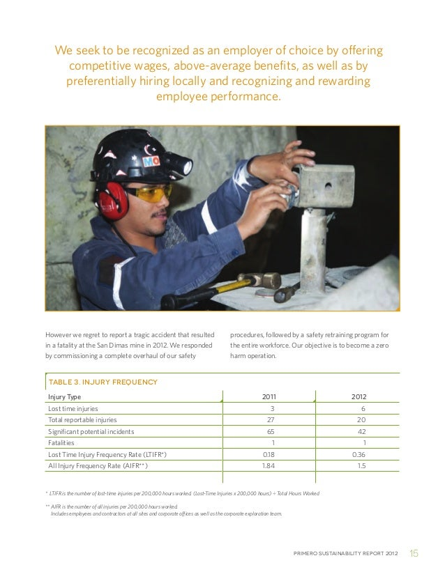 Primero sustainability report 2012 15However we regret to report a tragic accident that resultedin a fatality at the San D...